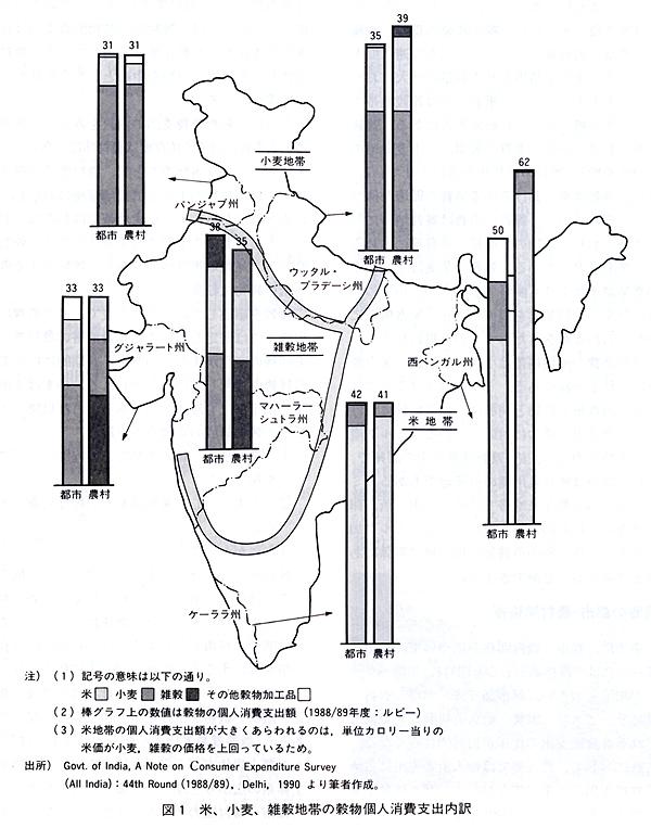 india-staple-food-1